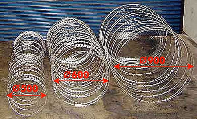 How to Choose Razor Wire for Different Applications