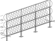 Razor Wire Fence Installation Assembly, Example and Picture