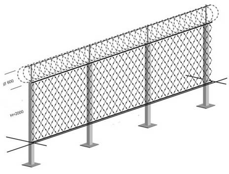 Razor Wire Fence Installation Examples Catalog And Picture